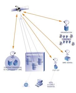 D-Star Network_1