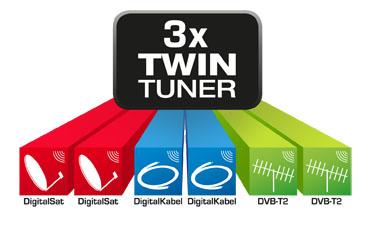 TechniSat DV010_kfweb_3-fach_TwinTuner_001