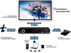 TechniSat UHD 1