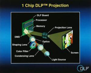 1_chip_150