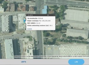 LTE karta sa podatcima