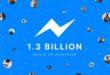 Facebook Messenger prelazi 1,3 milijarde korisnika